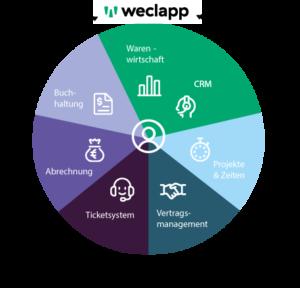 weclappDL